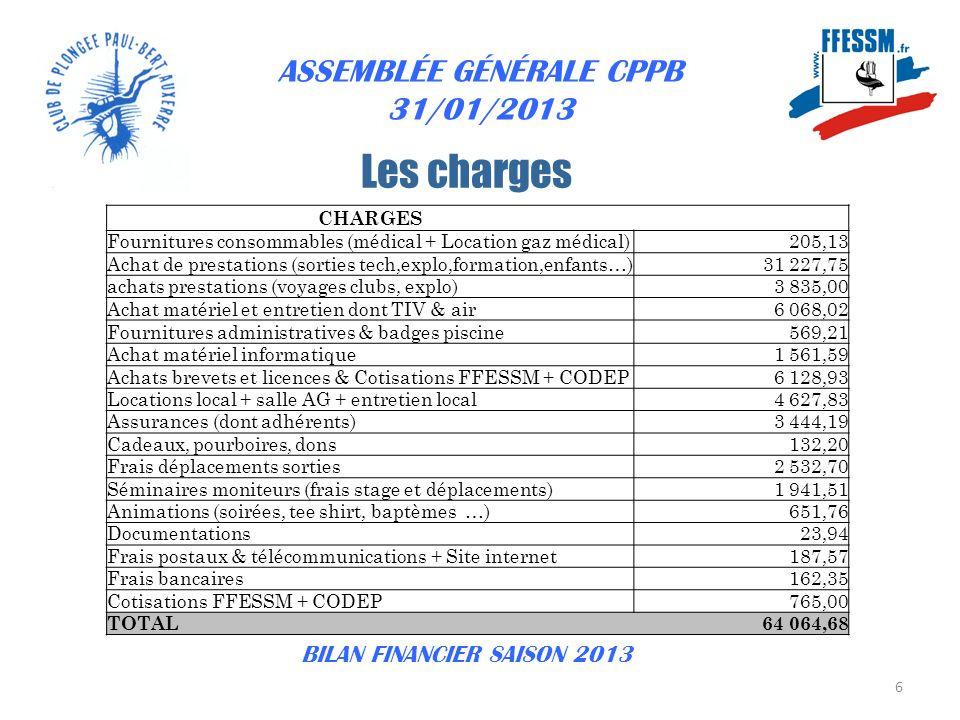 ASSEMBLÉE GÉNÉRALE CPPB 31/01/2013 7 BILAN FINANCIER SAISON 2013