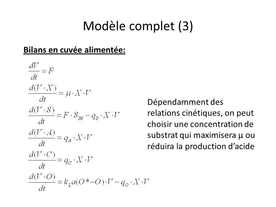 Modèle complet (3) Bilans en cuvée alimentée: Dépendamment des relations cinétiques, on peut choisir une concentration de substrat qui maximisera µ ou