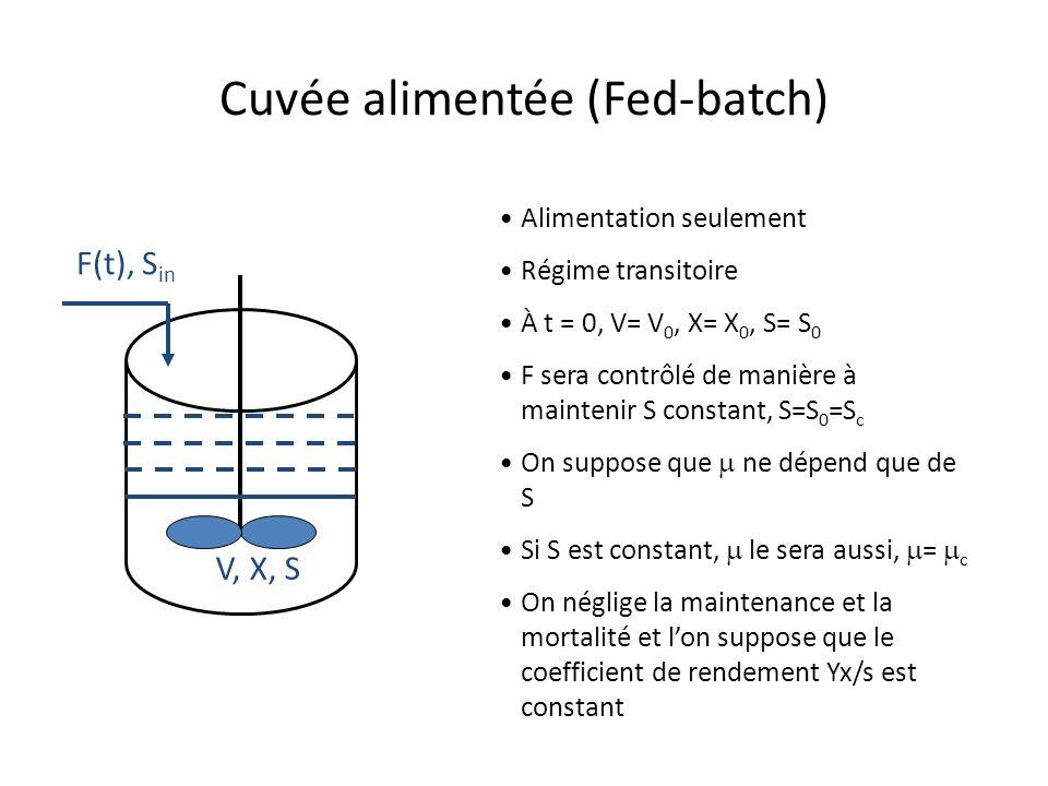 Cuvée alimentée (Fed-batch) Alimentation seulement Régime transitoire À t = 0, V= V 0, X= X 0, S= S 0 F sera contrôlé de manière à maintenir S constant, S=S 0 =S c On suppose que ne dépend que de S Si S est constant, le sera aussi, = c On néglige la maintenance et la mortalité et lon suppose que le coefficient de rendement Yx/s est constant F(t), S in V, X, S