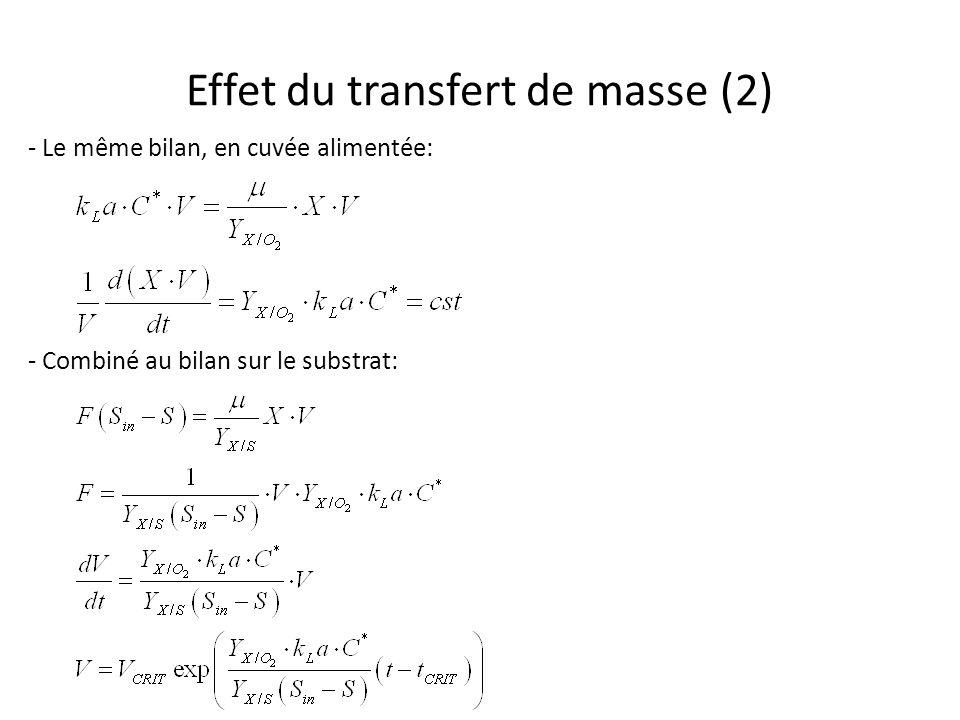 Effet du transfert de masse (2) - Le même bilan, en cuvée alimentée: - Combiné au bilan sur le substrat: