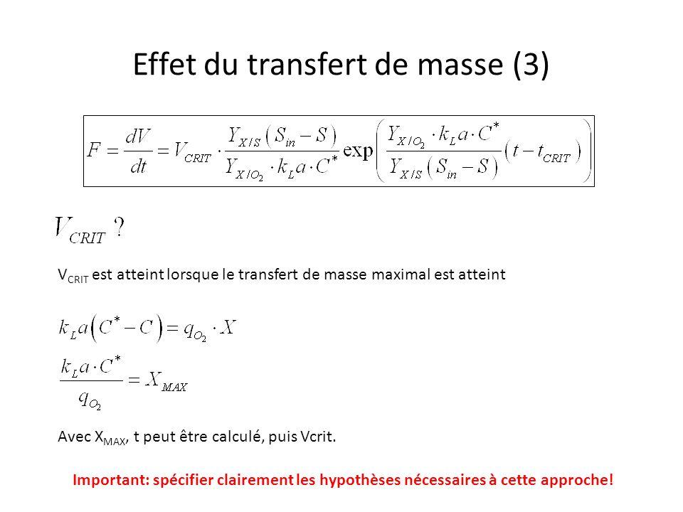 Effet du transfert de masse (3) V CRIT est atteint lorsque le transfert de masse maximal est atteint Avec X MAX, t peut être calculé, puis Vcrit. Impo