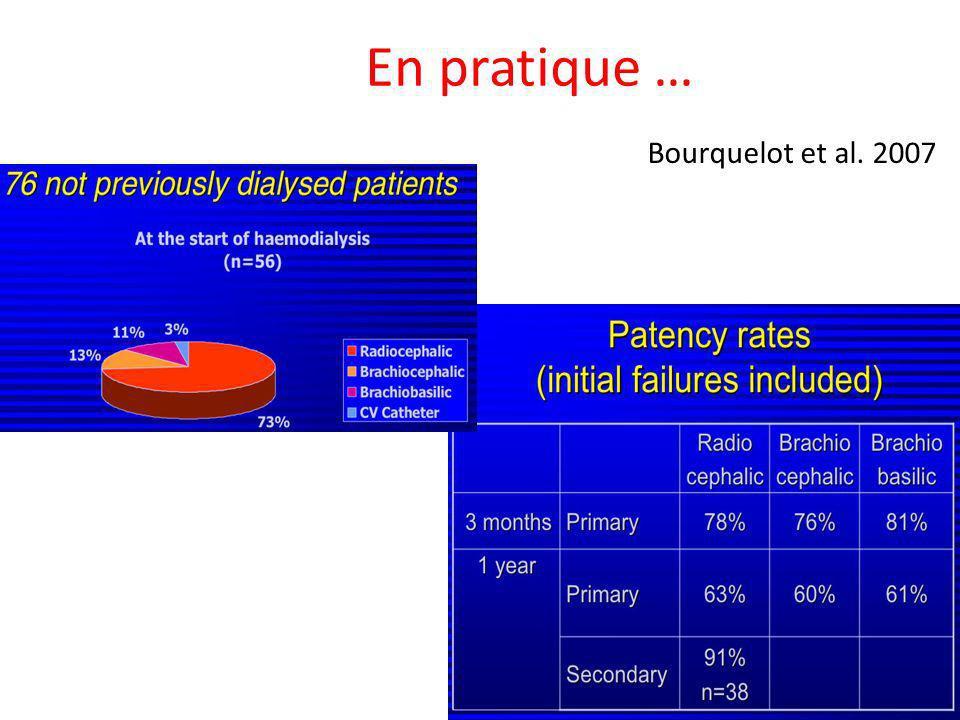 En pratique … Bourquelot et al. 2007