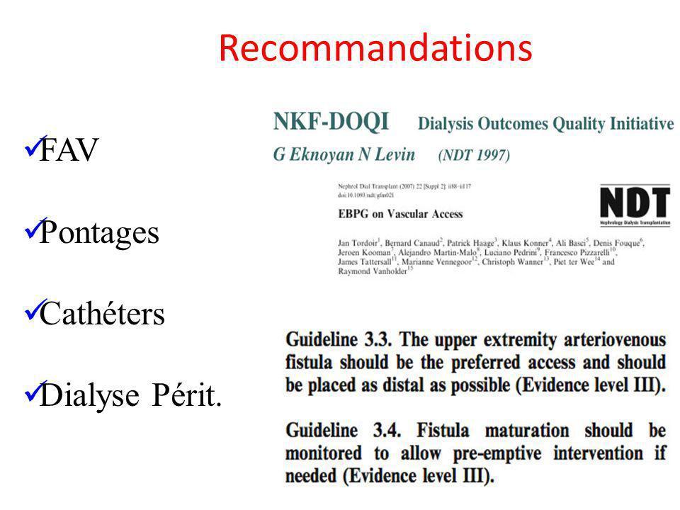 Hyperdébit Ligature Radiale Prox. Report Distal Anatomose Transposition Radiale