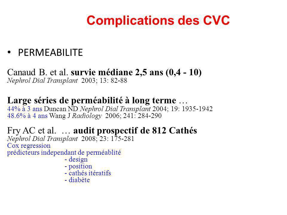 Complications des CVC PERMEABILITE Canaud B. et al. survie médiane 2,5 ans (0,4 - 10) Nephrol Dial Transplant 2003; 13: 82-88 Large séries de perméabi