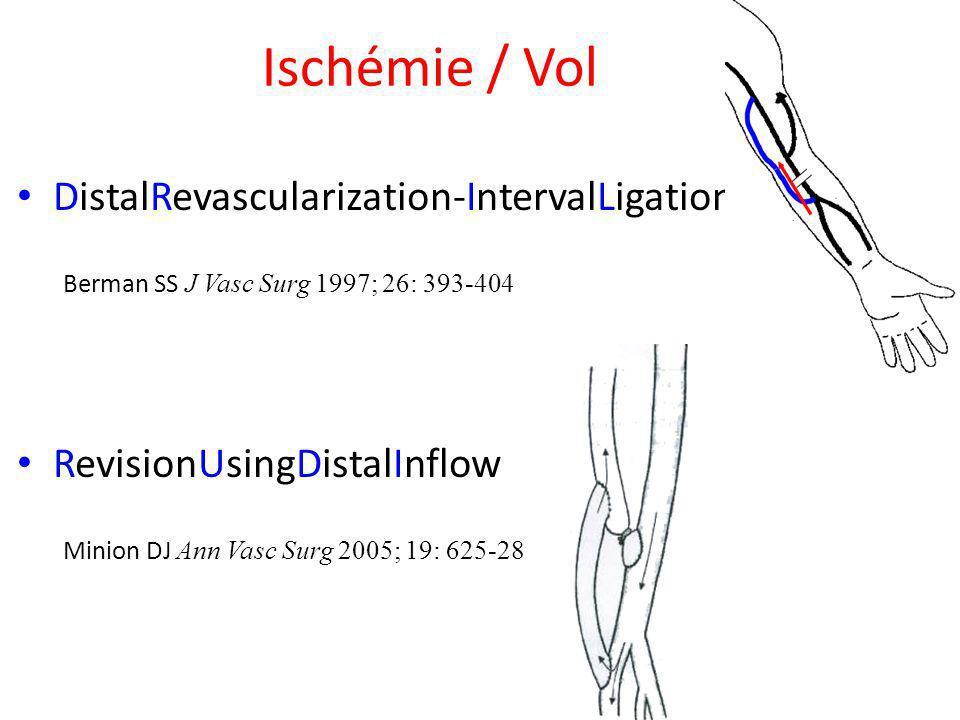 Ischémie / Vol DistalRevascularization-IntervalLigation Berman SS J Vasc Surg 1997; 26: 393-404 RevisionUsingDistalInflow Minion DJ Ann Vasc Surg 2005