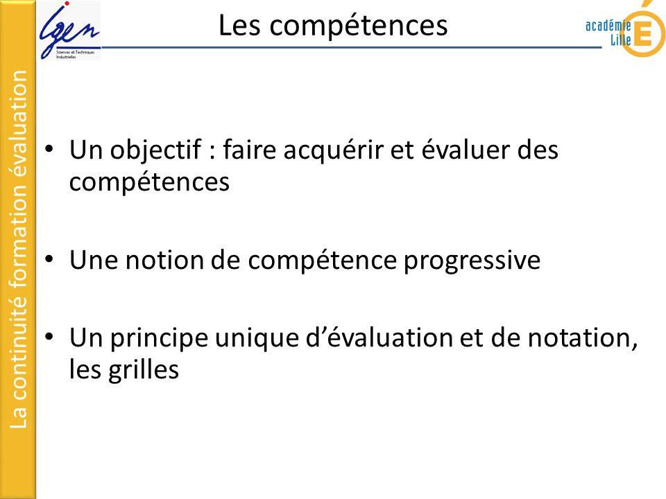 Les compétences Un objectif : faire acquérir et évaluer des compétences Une notion de compétence progressive Un principe unique dévaluation et de notation, les grilles La continuité formation évaluation