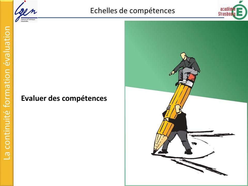 Evaluer des compétences La continuité formation évaluation Echelles de compétences