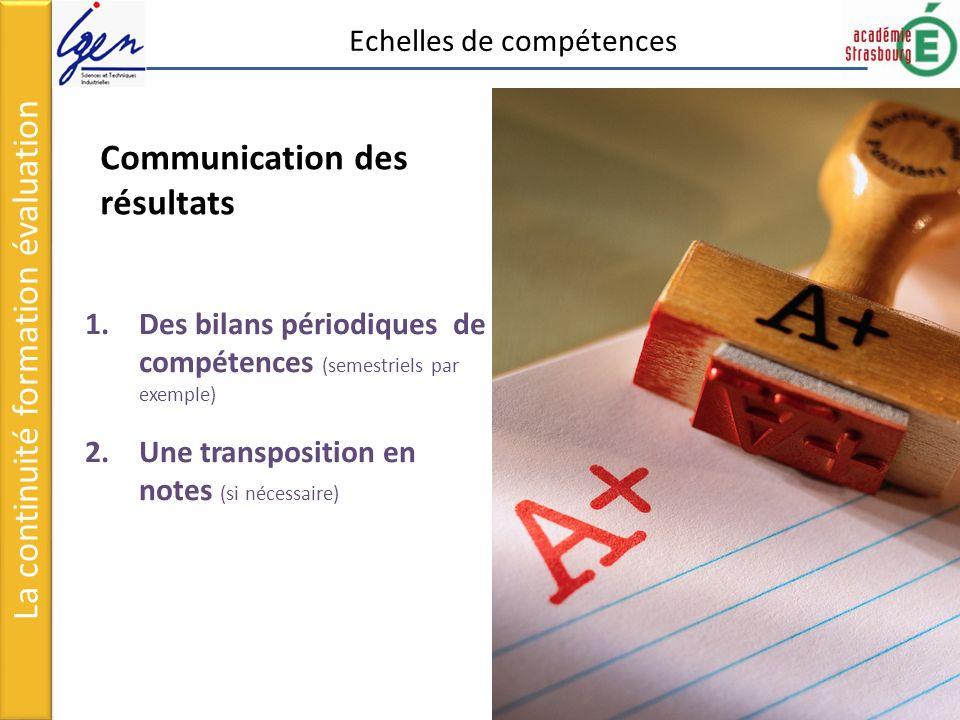Communication des résultats 1.Des bilans périodiques de compétences (semestriels par exemple) 2.Une transposition en notes (si nécessaire) La continuité formation évaluation Echelles de compétences