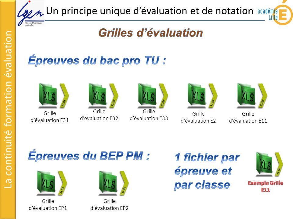 La continuité formation évaluation Un principe unique dévaluation et de notation Grille dévaluation E11 Grille dévaluation E2 Grille dévaluation E31 Grille dévaluation E32 Grille dévaluation E33 Grille dévaluation EP1 Grille dévaluation EP2