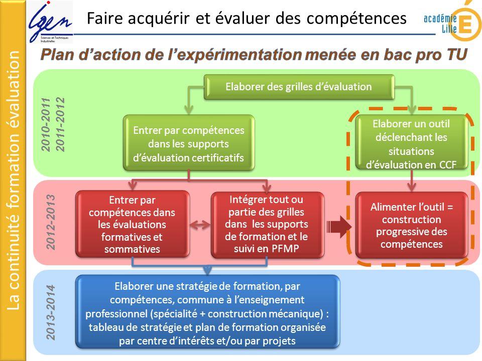 La continuité formation évaluation Planifier lévaluation certificative