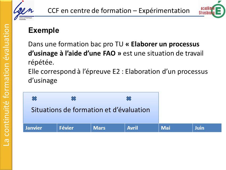 Dans une formation bac pro TU « Elaborer un processus dusinage à laide dune FAO » est une situation de travail répétée.