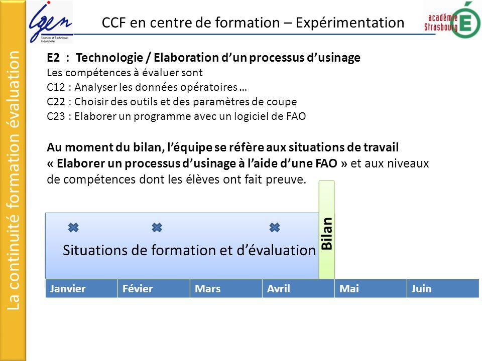 Situations de formation et dévaluation Bilan JanvierFévierMarsAvrilMaiJuin La continuité formation évaluation E2 : Technologie / Elaboration dun processus dusinage Les compétences à évaluer sont C12 : Analyser les données opératoires … C22 : Choisir des outils et des paramètres de coupe C23 : Elaborer un programme avec un logiciel de FAO Au moment du bilan, léquipe se réfère aux situations de travail « Elaborer un processus dusinage à laide dune FAO » et aux niveaux de compétences dont les élèves ont fait preuve.