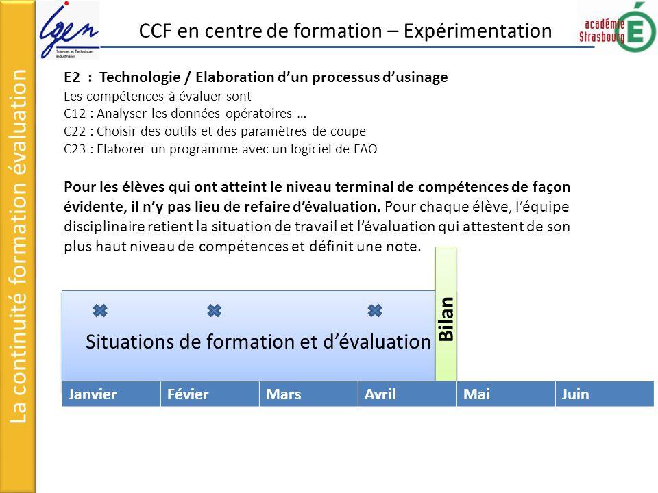 Situations de formation et dévaluation Bilan JanvierFévierMarsAvrilMaiJuin La continuité formation évaluation E2 : Technologie / Elaboration dun processus dusinage Les compétences à évaluer sont C12 : Analyser les données opératoires … C22 : Choisir des outils et des paramètres de coupe C23 : Elaborer un programme avec un logiciel de FAO Pour les élèves qui ont atteint le niveau terminal de compétences de façon évidente, il ny pas lieu de refaire dévaluation.