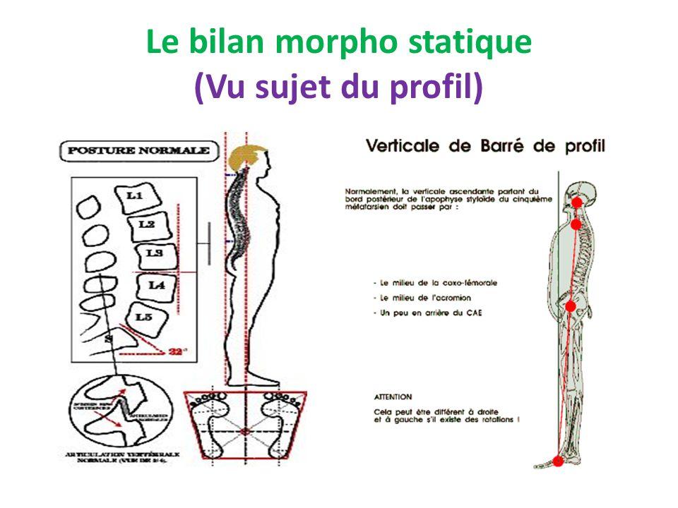 Le bilan morpho statique (Vu sujet du profil)
