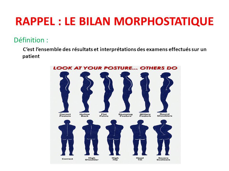 RAPPEL : LE BILAN MORPHOSTATIQUE Définition : Cest lensemble des résultats et interprétations des examens effectués sur un patient