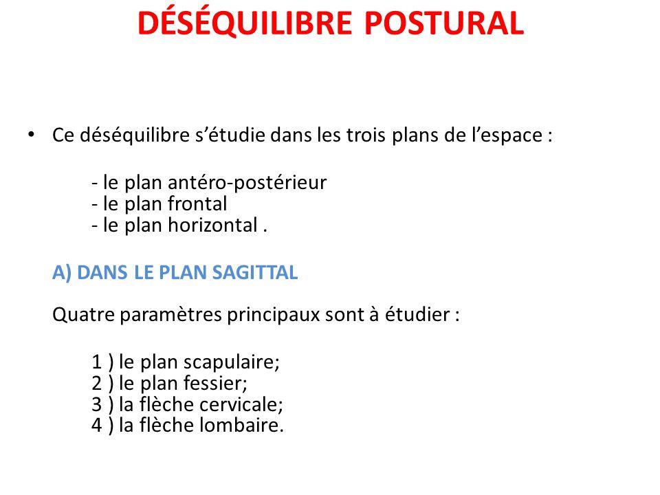DÉSÉQUILIBRE POSTURAL Ce déséquilibre sétudie dans les trois plans de lespace : - le plan antéro-postérieur - le plan frontal - le plan horizontal. A)