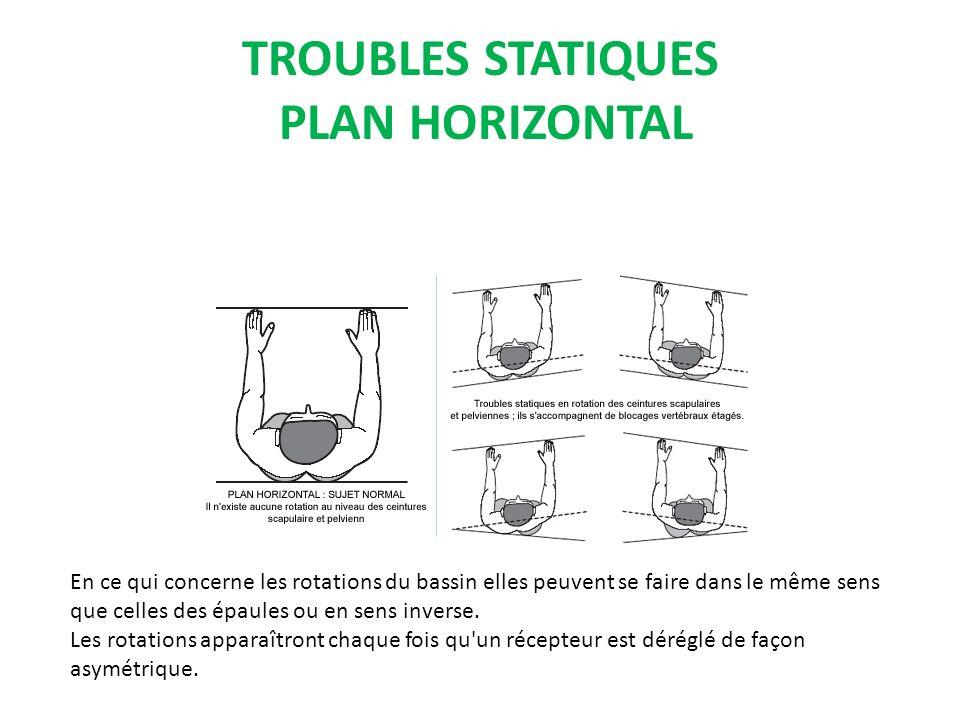TROUBLES STATIQUES PLAN HORIZONTAL En ce qui concerne les rotations du bassin elles peuvent se faire dans le même sens que celles des épaules ou en se