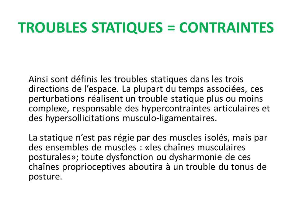 TROUBLES STATIQUES = CONTRAINTES Ainsi sont définis les troubles statiques dans les trois directions de lespace. La plupart du temps associées, ces pe