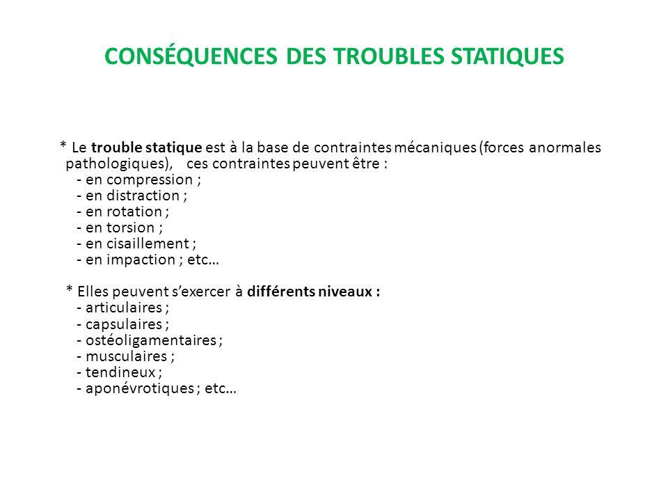 CONSÉQUENCES DES TROUBLES STATIQUES * Le trouble statique est à la base de contraintes mécaniques (forces anormales pathologiques), ces contraintes pe