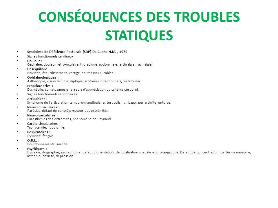 CONSÉQUENCES DES TROUBLES STATIQUES Syndrôme de Déficience Posturale (SDP) Da Cunha H.M., 1979 Signes fonctionnels cardinaux : Douleur : Céphalée, dou