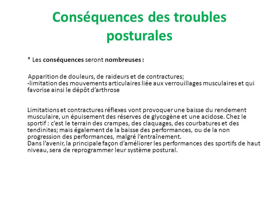 Conséquences des troubles posturales * Les conséquences seront nombreuses : Apparition de douleurs, de raideurs et de contractures; -limitation des mo