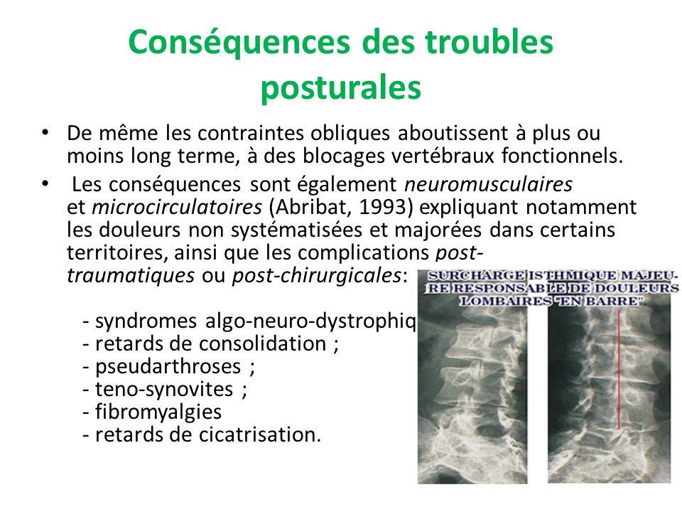 Conséquences des troubles posturales De même les contraintes obliques aboutissent à plus ou moins long terme, à des blocages vertébraux fonctionnels.