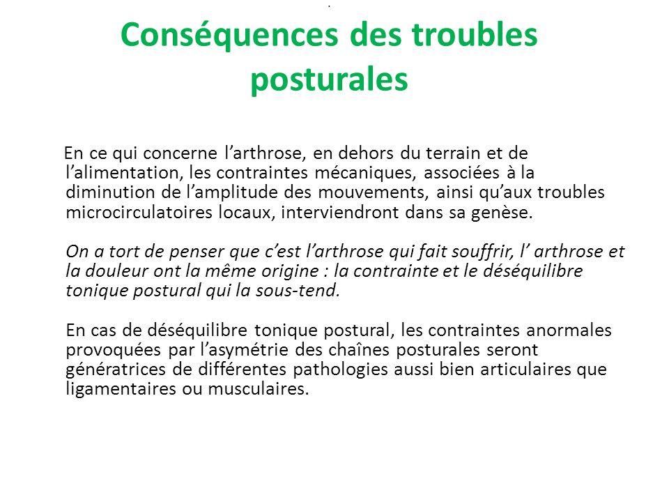 . Conséquences des troubles posturales En ce qui concerne larthrose, en dehors du terrain et de lalimentation, les contraintes mécaniques, associées à