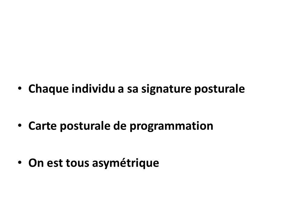Chaque individu a sa signature posturale Carte posturale de programmation On est tous asymétrique