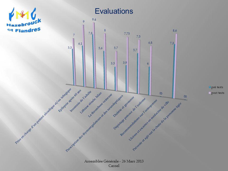 Assemblée Générale - 26 Mars 2013 Cassel Evaluations