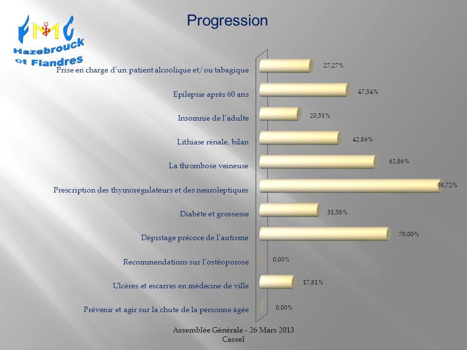 Assemblée Générale - 26 Mars 2013 Cassel Progression
