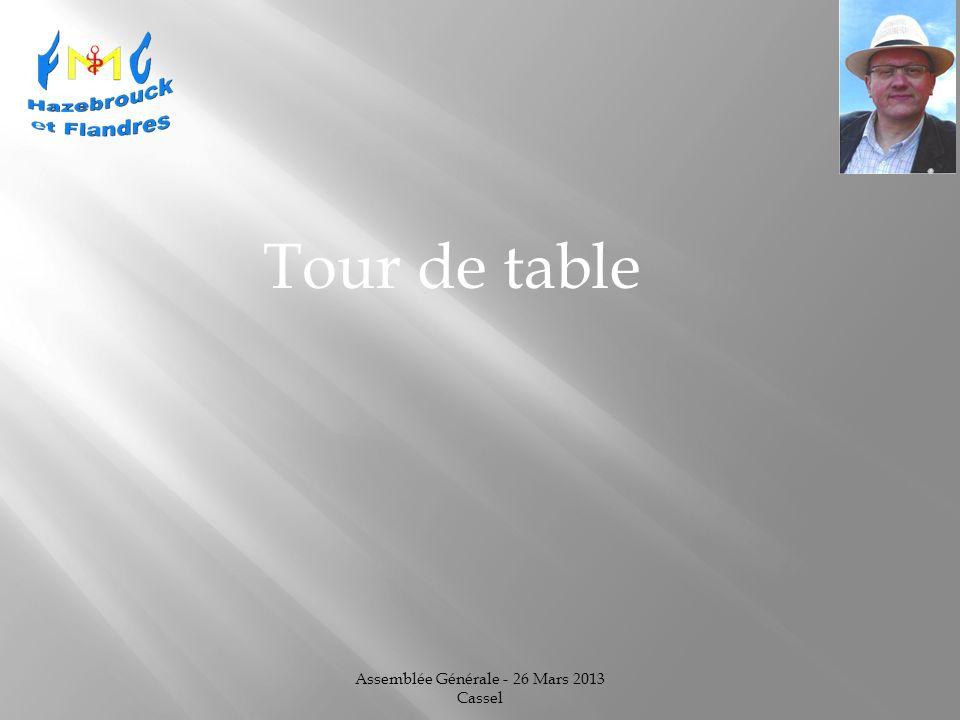 Assemblée Générale - 26 Mars 2013 Cassel Tour de table