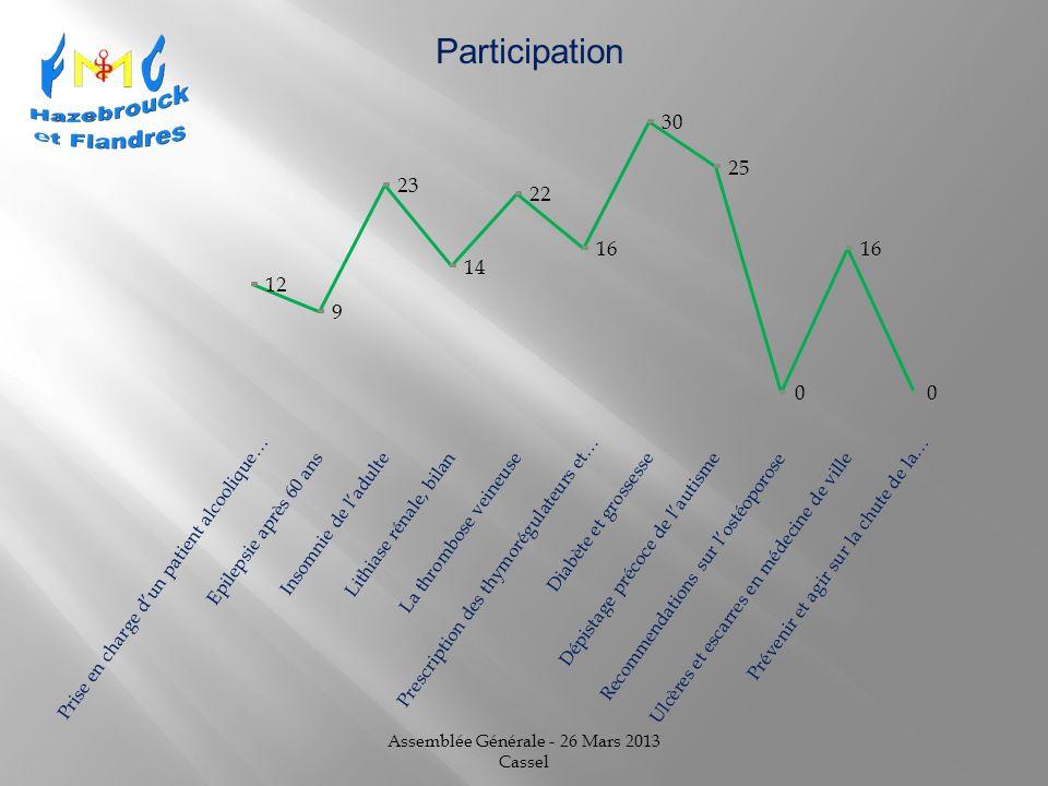 Assemblée Générale - 26 Mars 2013 Cassel Participation