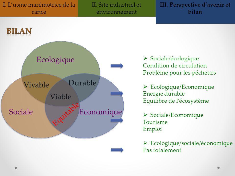 I. Lusine marémotrice de la rance II. Site industriel et environnement III. Perspective davenir et bilan Ecologique EconomiqueSociale Vivable Viable D