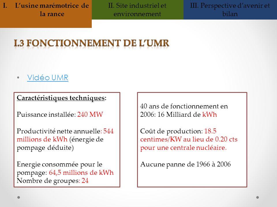 Vidéo UMR I.Lusine marémotrice de la rance II. Site industriel et environnement III. Perspective davenir et bilan Caractéristiques techniques: Puissan