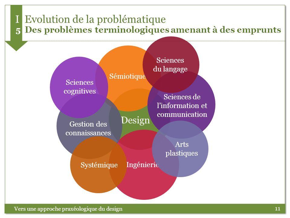 11 Design Sémiotique Sciences de linformation et communication Ingénierie Gestion des connaissances Vers une approche praxéologique du design Sciences