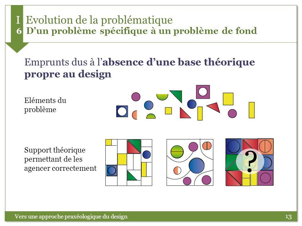 13 Vers une approche praxéologique du design I Evolution de la problématique 6 Dun problème spécifique à un problème de fond Eléments du problème Supp
