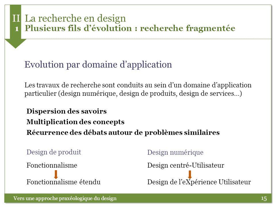 15 Vers une approche praxéologique du design II La recherche en design 1 Plusieurs fils dévolution : recherche fragmentée Evolution par domaine dappli