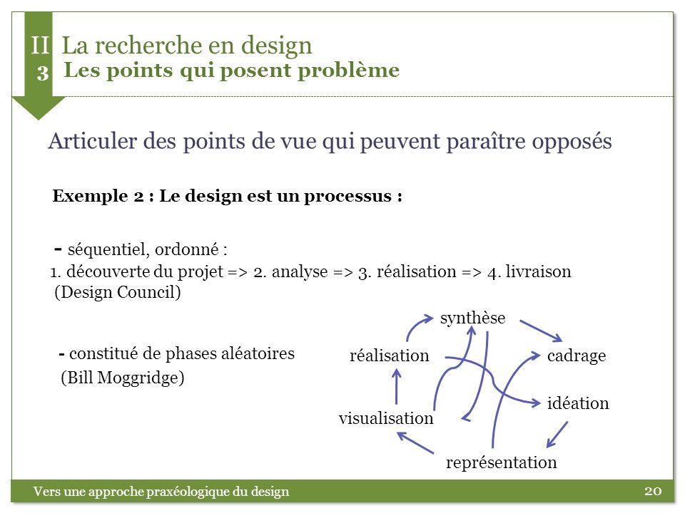 20 Articuler des points de vue qui peuvent paraître opposés Exemple 2 : Le design est un processus : - séquentiel, ordonné : 1. découverte du projet =