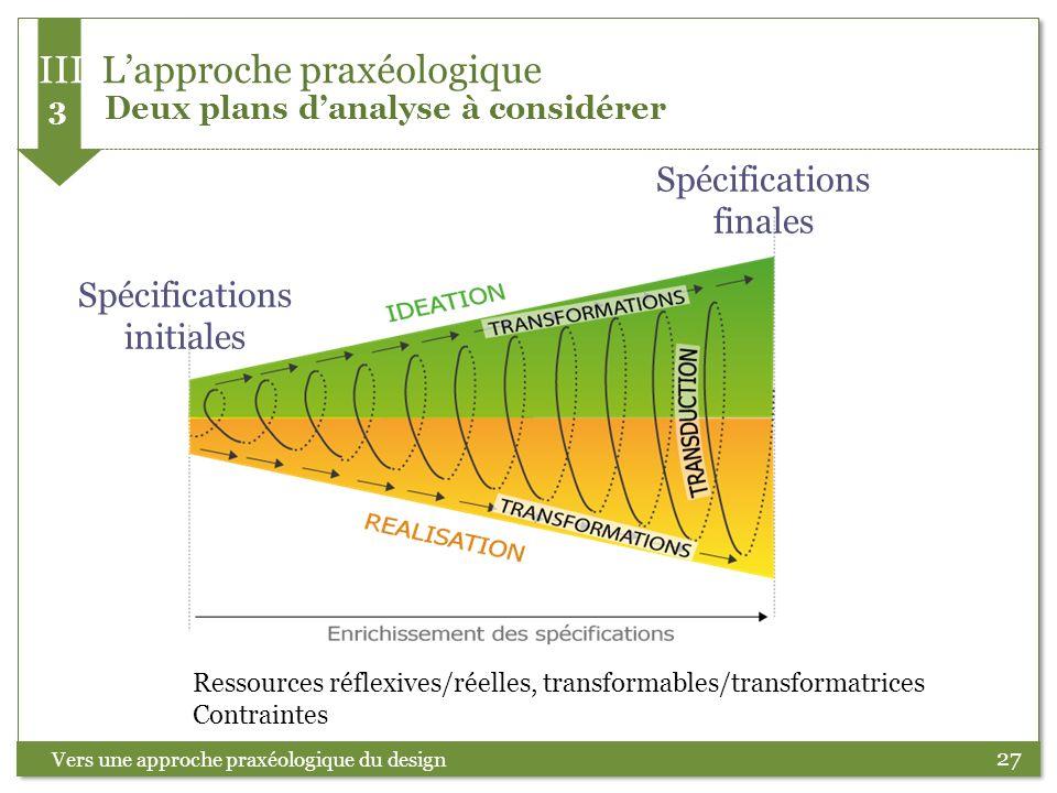 27 Vers une approche praxéologique du design Spécifications initiales Spécifications finales III Lapproche praxéologique 3 Deux plans danalyse à consi