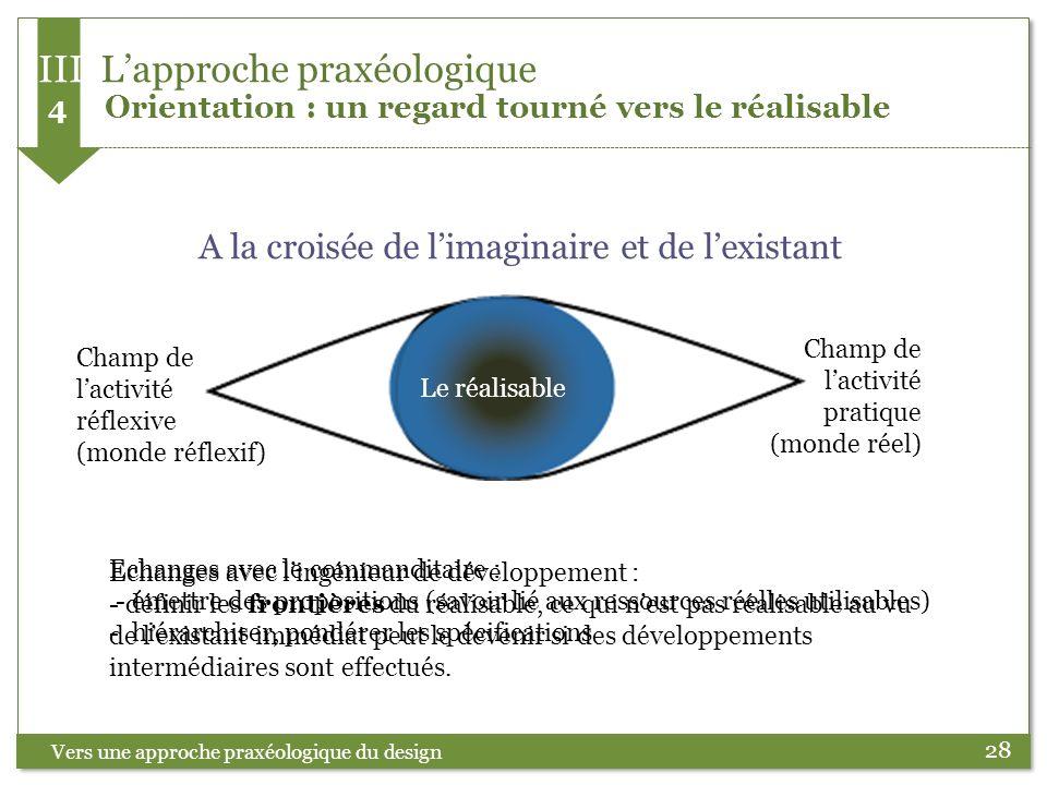 28 Vers une approche praxéologique du design Echanges avec le commanditaire : - émettre des propositions (savoir lié aux ressources réelles utilisable
