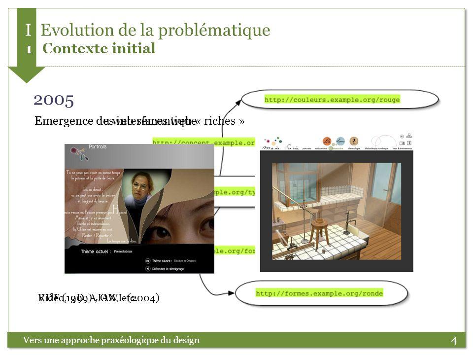 4 I Evolution de la problématique 1 Contexte initial 2005 Vers une approche praxéologique du design Emergence du web sémantique RDF (1999), OWL (2004)