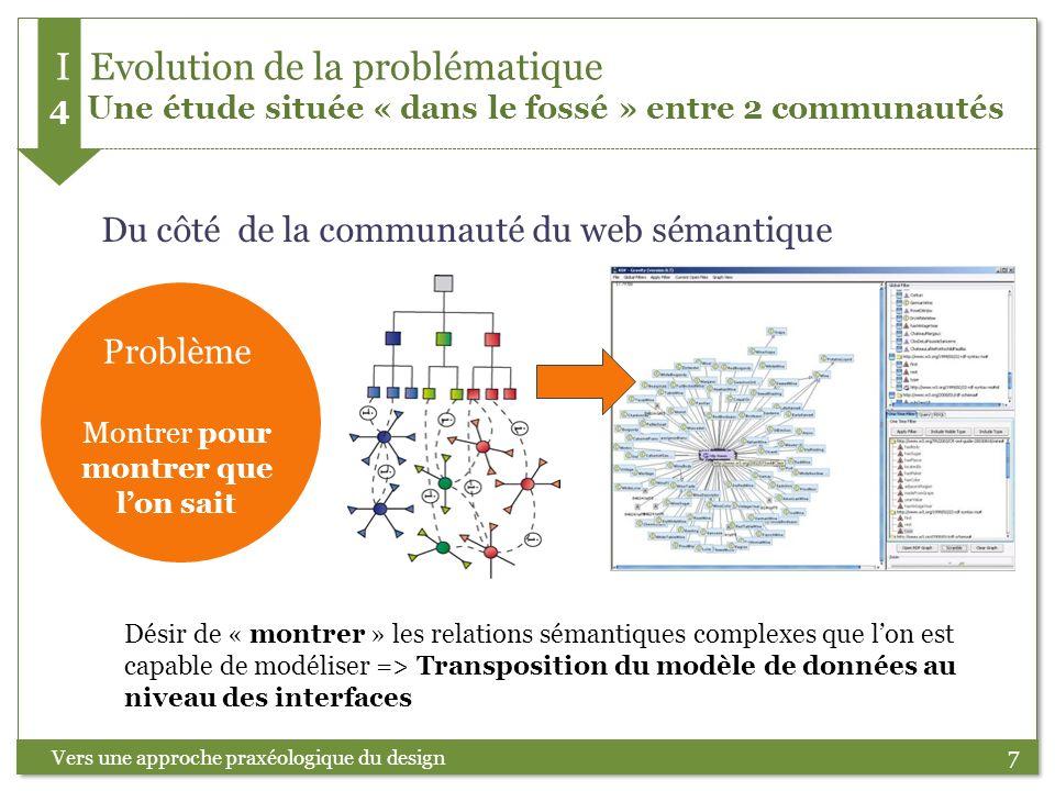 7 Vers une approche praxéologique du design I Evolution de la problématique 4 Une étude située « dans le fossé » entre 2 communautés Désir de « montre