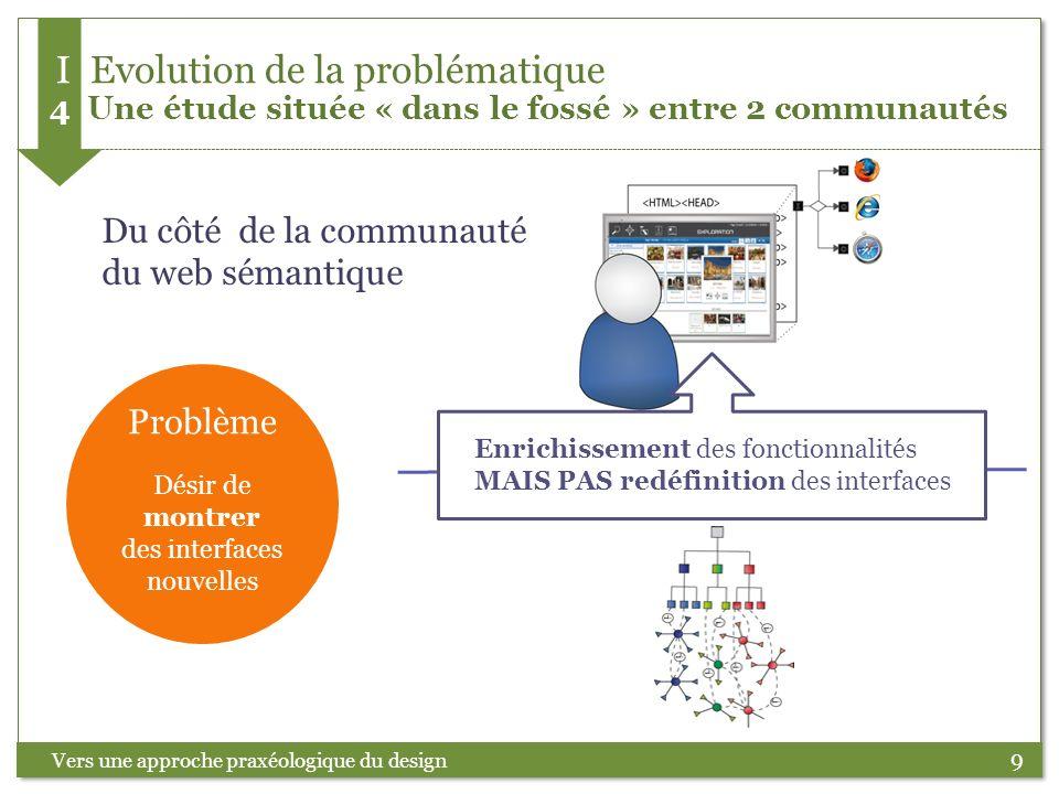 9 Vers une approche praxéologique du design Problème Du côté de la communauté du web sémantique Désir de montrer des interfaces nouvelles Enrichisseme