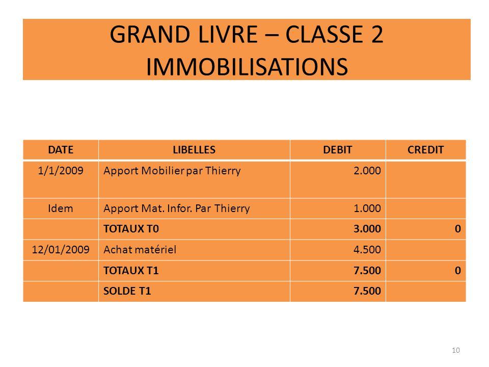 GRAND LIVRE – CLASSE 2 IMMOBILISATIONS DATELIBELLESDEBITCREDIT 1/1/2009Apport Mobilier par Thierry2.000 IdemApport Mat. Infor. Par Thierry1.000 TOTAUX