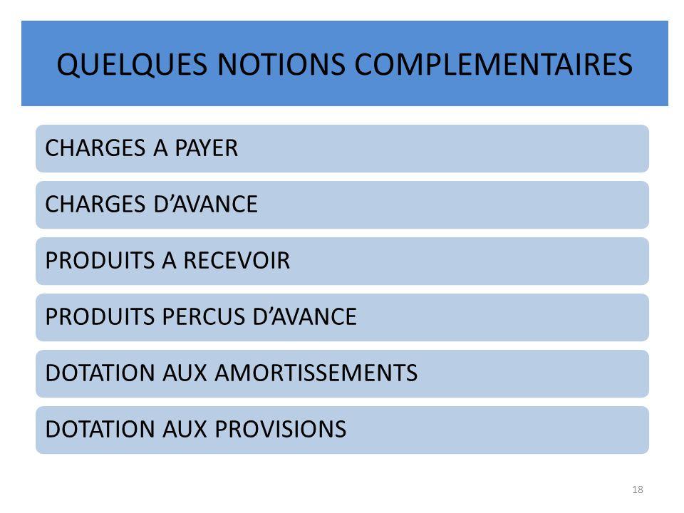 CHARGES A PAYERCHARGES DAVANCEPRODUITS A RECEVOIRPRODUITS PERCUS DAVANCEDOTATION AUX AMORTISSEMENTSDOTATION AUX PROVISIONS 18 QUELQUES NOTIONS COMPLEM