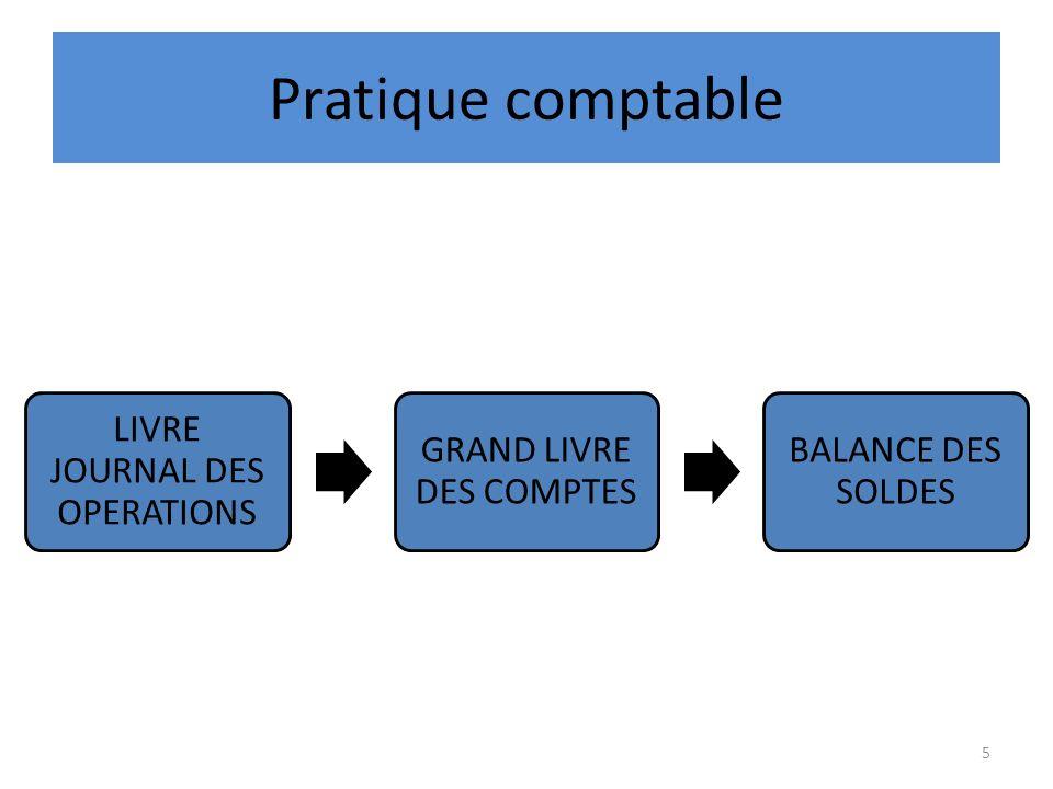 Pratique comptable LIVRE JOURNAL DES OPERATIONS GRAND LIVRE DES COMPTES BALANCE DES SOLDES 5