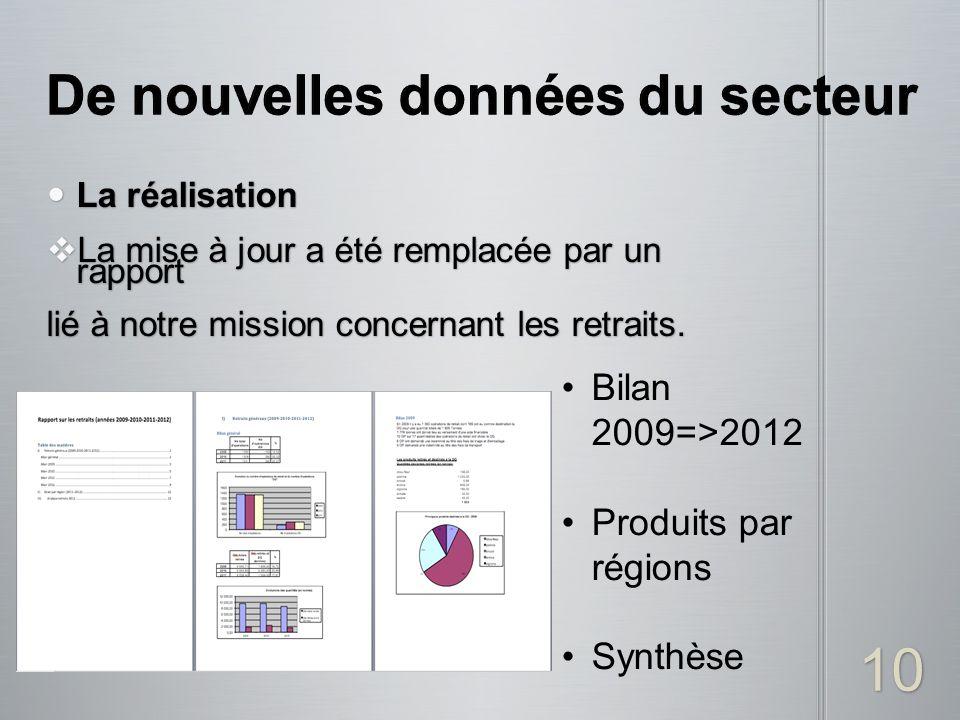 La réalisation La réalisation La mise à jour a été remplacée par un rapport La mise à jour a été remplacée par un rapport lié à notre mission concerna