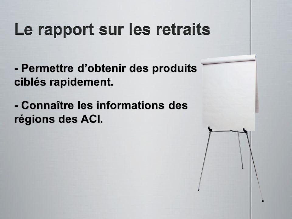 - Permettre dobtenir des produits ciblés rapidement. - Connaître les informations des régions des ACI.