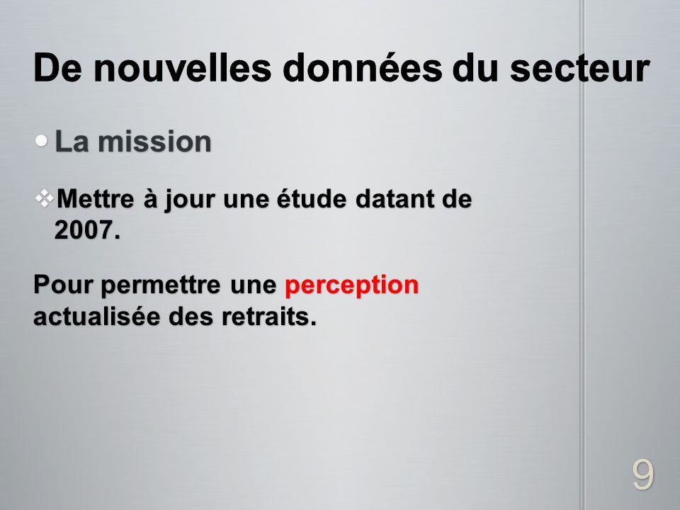 La mission La mission Mettre à jour une étude datant de 2007. Mettre à jour une étude datant de 2007. Pour permettre une perception actualisée des ret