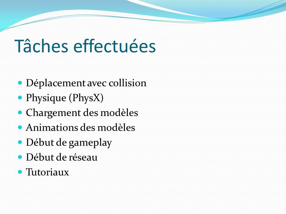 Tâches effectuées Déplacement avec collision Physique (PhysX) Chargement des modèles Animations des modèles Début de gameplay Début de réseau Tutoriau
